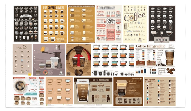 Examples of Infographics
