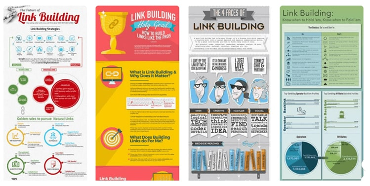 link building infographic