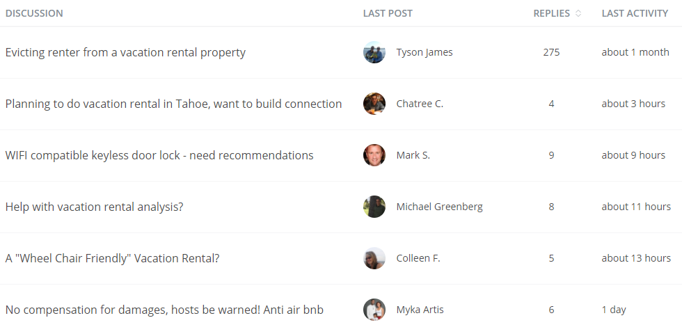 vacation rental search forum