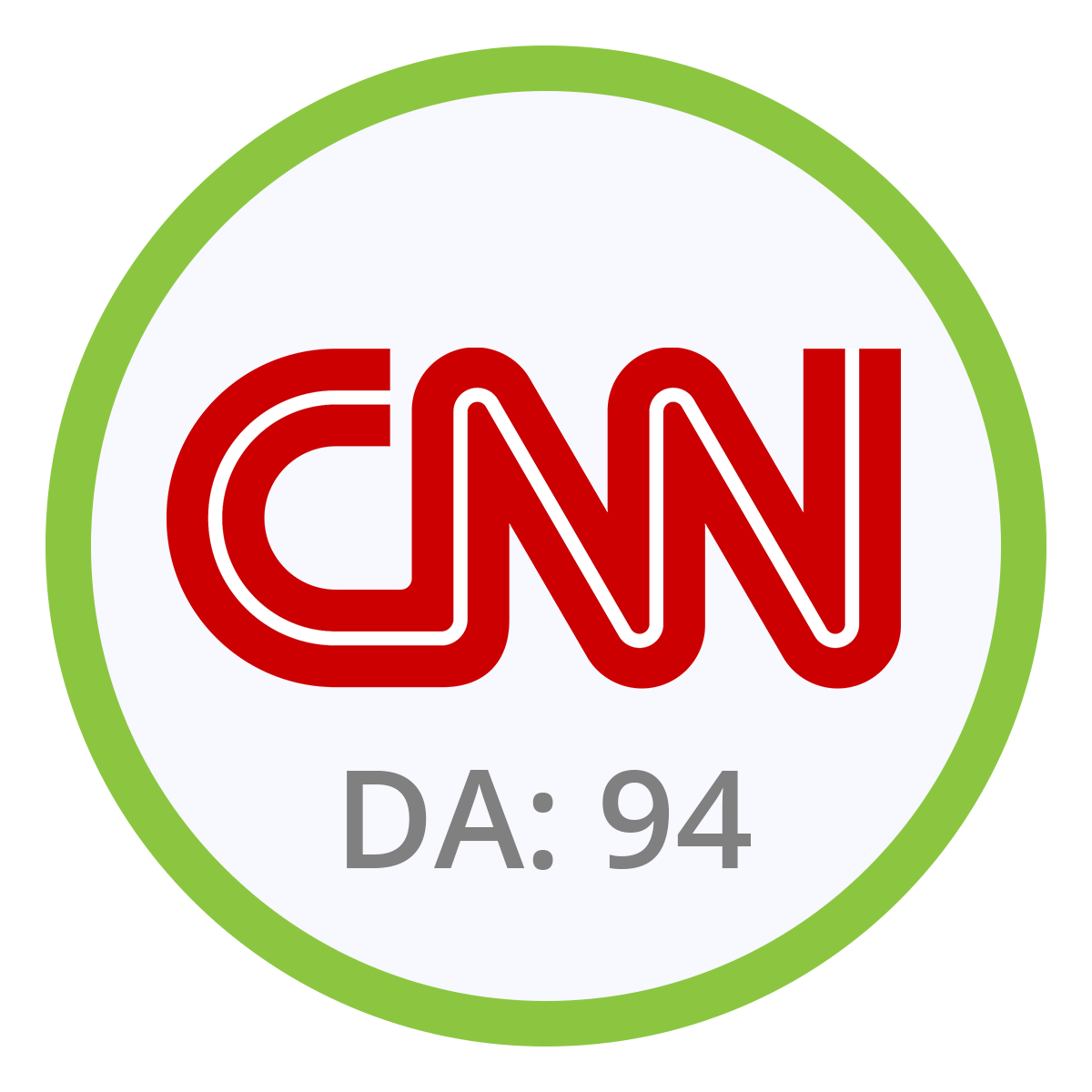 CNN Domain Authority