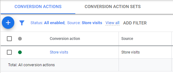 Google Conversion Actions