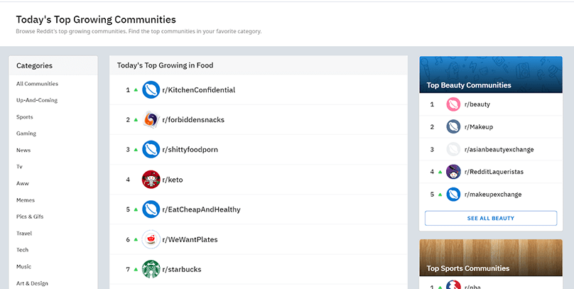 Reddit Communities Leaderboard