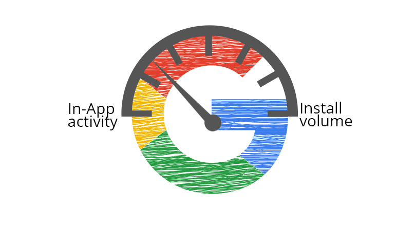 Google UACs The 5 Types of Google App Campaigns Thumbnail
