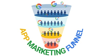The App Marketing Funnel & Google UAC Campaigns mini