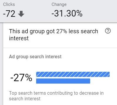 Decrease Search Interest
