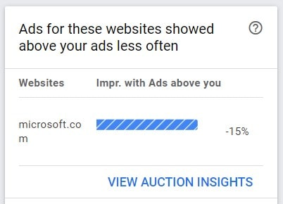 Google Explanation Example Auction Insights