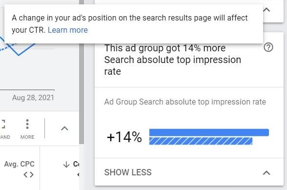 Google Explanation Example Top Impr